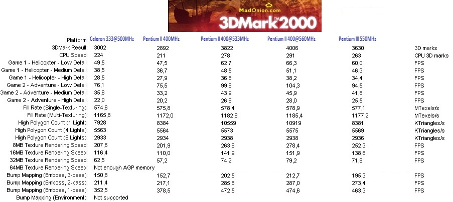 3DMark_2000.jpg